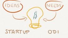 İşletmeleri Yenilikçi İşletmeye Dönüştürmek
