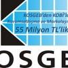 KOSGEB'den KOBİ'lerin Kurumsallaşma ve Markalaşma Projeleri 55 Milyon TL'lik Destek…