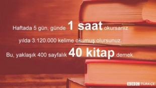 Kitap Oku…