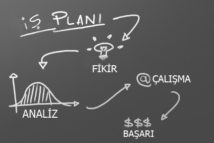 Etkili-İş-Planı